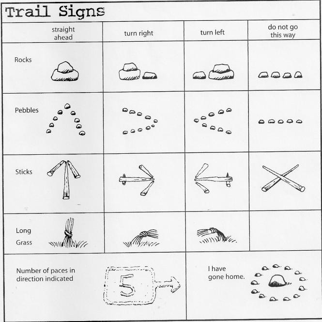trail_signsd